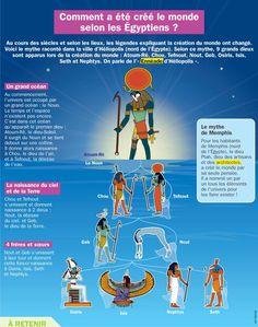 Comment a été créé le monde selon les Égyptiens?