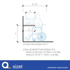 Ada Wheelchair Roll Under Counter Clearance For Sinks And