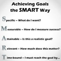 Andy Rane: Achieving Writing Goals the SMART Way