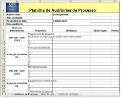 Como Fazer Auditorias de Processos