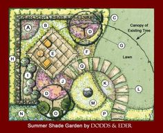6 garden designs to plant at home   Newsday