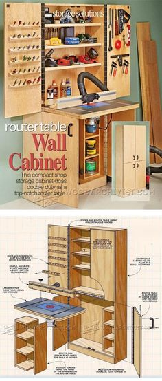 Wall Cabinet Router Table Plans - Router Tips, Jigs and Fixtures | WoodArchivist.com