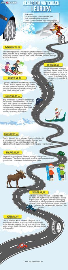 Infographic: Regler om vinterdæk i Europa - Find flere af vores infografikker her: http://www.autoeurope.dk/go/infographics/