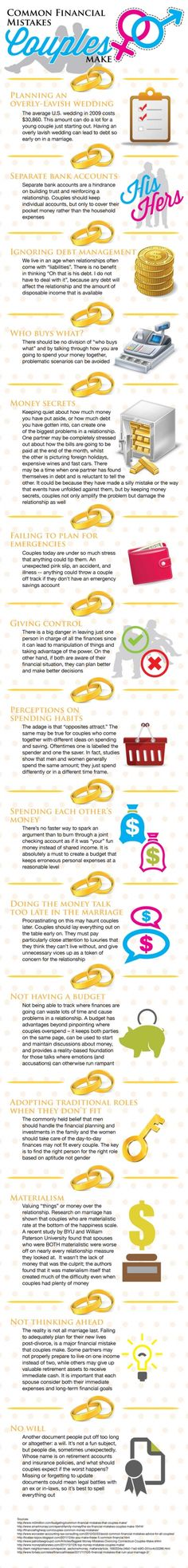 Common Financial Mistakes Couples Make! Reminds me of Dave Ramsey.