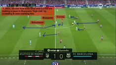 Athletico Madrid Man Marking System v Barca Football Analysis, High Risk, Fc Barcelona, Madrid
