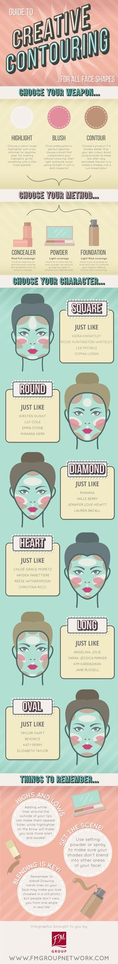 Guide to creative contouring for all face shapes..