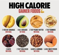 If you want to gain weight and muscle you have to consume high-calorie healthy foods. This article lists 10 of the best healthy foods that will help you gain weight fast for men and women. Vegan Weight Gain, Gain Weight Fast, Weight Gain Meals, Weight Gain Journey, Weight Gain Plan, Smoothies For Weight Gain, How To Gain Weight For Women, Lose Weight, Weight Loss