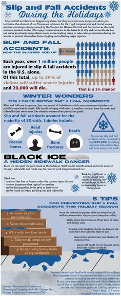Falling on ice can cause serious physical injuries and in some cases, death.  If a slip-and-fall accident occurs on another person's property, the owner may be responsible for the injured individual's medical expenses, lost wages, and pain and suffering.