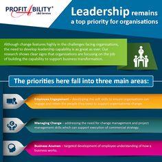 #Leadership #Infographic