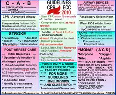 Cheat Sheet To Toe Nursing Nursing School Tips, Nursing Career, Nursing Tips, Nursing Notes, Med Surg Nursing, Nursing Information, Rn School, Nursing Mnemonics, Medical Field
