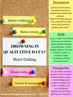 CODING QUALITATIVE DATA