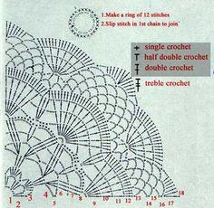 crochet doilie chart