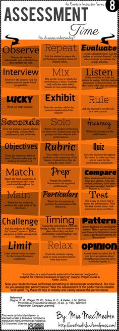 in Instruction- Event Assessment - Different ways to assess formally and informally.Assessment - Different ways to assess formally and informally. Instructional Strategies, Differentiated Instruction, Instructional Design, Teaching Strategies, Teaching Tips, Instructional Technology, Teaching Art, Planning School, Formative Assessment