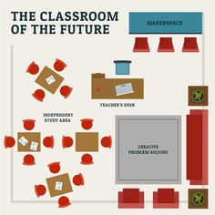 How flexible is your classroom? Moving seating arrangements made this classroom as comfortable as a coffee shop: