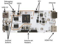 Hardware on the pcDuino