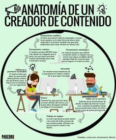 La anatomía del Creador de Contenidos, un profesional de internet que juega un papel fundamental en relación al SEO y el Marketing, entre otros aspectos. #Infografía