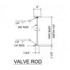 Mechanical CAD blocks