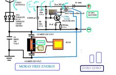 Selfrunning Free Energy devices up to 5 KW from Tariel Kapanadze
