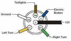 Trailer caravan wiring lights etc 7 pin plastic plug 12n black trailer wiring on way trailer wiring diagram and connectors pinout circuit schematic cheapraybanclubmaster Choice Image