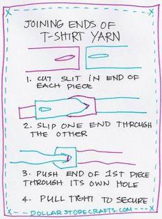 Making tee shirt yarn