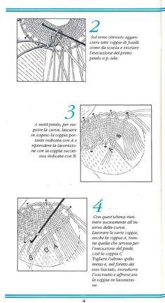 PDF Print   Mani di Fata - Il Pizzo di Cantù speciale scuole 02/14 by Onyx Lily - issuu