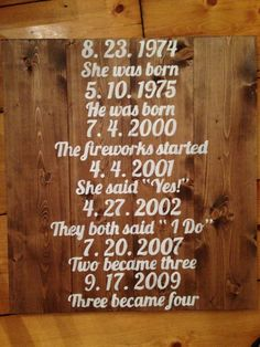 Custom Wood Sign Date Art by SouthernPoise on Etsy