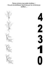Ελιά – Astropeleki – Just another star in the webSky Fall Is Here, Olive Tree, Mathematics, Eid, Space Kids, Arabic Alphabet, Maths, Numbers, Wordpress