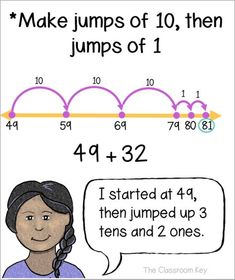 Strategies for teaching addition and subtraction using open number lines, a Common Core grade math skill Fourth Grade Math, Second Grade Math, Grade 2, Open Number Line, Number Lines, Teaching Addition, Math Addition, Mental Math Strategies, Line Math