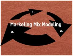 Marketing Mix Modeling: Shaken not Stirred
