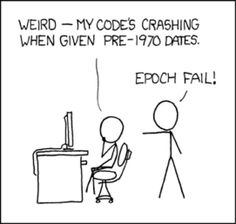If you're a coder we bet you've used this one a few times ☺ #code #funny #tech
