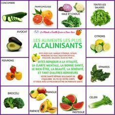 - Doctors reverse type 2 diabetes in three weeks aliments alcalinisants.jpg Plus Big Diabetes Free Healthy Diet Plans, Healthy Cooking, Healthy Tips, Healthy Recipes, Health Diet, Health And Nutrition, Fitness Diet, Health Fitness, Naturopathy