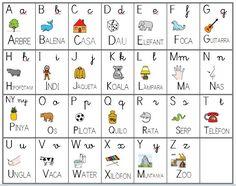 abecedaris | Equip de suport