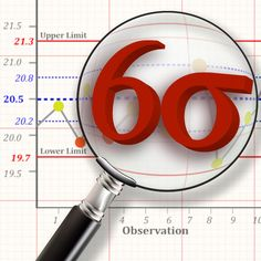 Are you interested in Statistical Process Control or Quality Management? Free #SixSigma Course