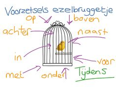 Learn Dutch, Learning, Fictional Characters, Studying, Teaching, Fantasy Characters, Onderwijs