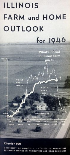 """Illinois Farm and Home Outlook for 1946"" Circular"