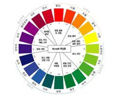 Wardrobe Color Guide, Color Schemes, Color Combos, Color Plan, Basic Drawing, Color Meanings, Color Psychology, Color Harmony, Colouring Techniques