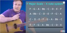 Understand exactly how major key systems work with this GMI Youtube video! https://www.youtube.com/watch?v=R4wcV_4Vv1k&index=7&list=PLLXvsrW1CZqKata9q41sn4X8XibMernOV