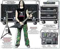 ♫6Strings♫ Famous Guitars, Guitar Rack, Bullet For My Valentine, Best Guitarist, Pedalboard, Guitar Pedals, Concert Posters, Rigs, Gears