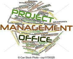 The best IT Management Consulting and system is one that facilitates all aspects of IT project management, supports multiple IT project management methodologies, is easy to use, and is relatively inexpensive. It also makes a big difference if the solution centralizes collaboration efforts and provides the high accessibility and real-time collaboration offered by the cloud.