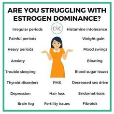 Are you struggling with estrogen dominance? 🤷🏻♀️  Estrogen Dominance is a type of hormonal imbalance where estrogen is out of balance compared to progesterone.   Learn the signs NOW! Period Mood Swings, Carrots N Cake, Sample Recipe, Adrenal Health, Estrogen Dominance, Female Hormones, Macro Meals, Protein Ball