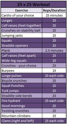 A Better Life with Burgers: 25 x 25 Workout