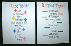 Classroom Freebies: Addition and Subtraction Anchor Charts