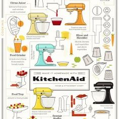Kitchen Aid is one of the best known appliance brands in the nation – and is especially known for its high quality mixers. Originally introduced in