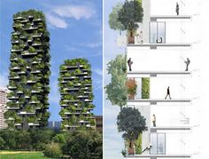 Vertical forest ...