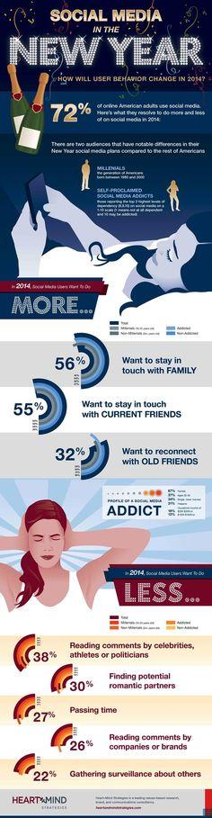 [Infographic] Social media in 2014 - 42bis.nl