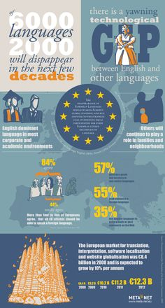 The future of languages... some good news, and some sad news.