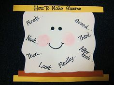 First Grade Wow: how to writing anchor charts, anchors, expositori write, idea, school, educ, teach, smore, first grade