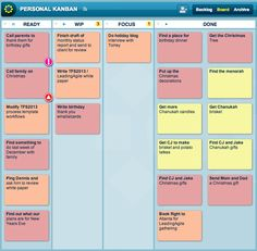 KanBan - a way to visualize to do lists with post it notes