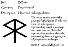 Runes Meaning, Norse Runes, Evolution, Meant To Be, Psychology, Tattoos, Art, Runes, Nordic Runes