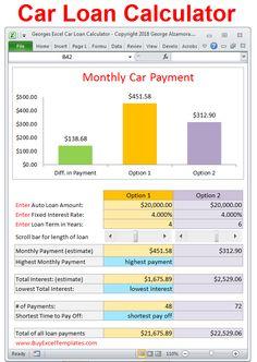 32 best car payment images positive thoughts positive rh pinterest com